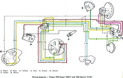 vespa wiring diagram 150sprint11 vespa wiring diagrams 2003 yamaha banshee headlight wiring diagram at fashall.co