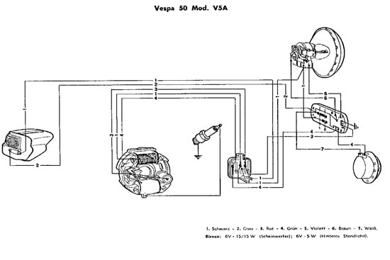 vespa wiring diagrams an schematic to schematic wiring a gfci vespa lx150 schematic wiring