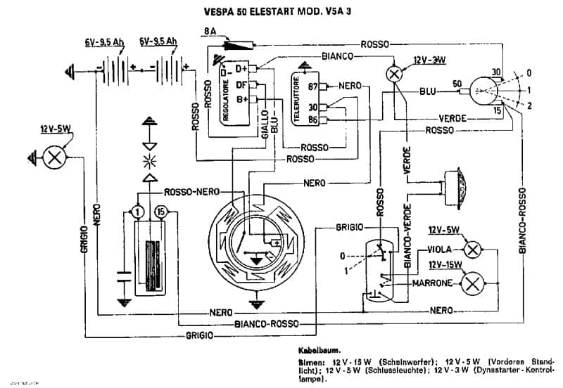 vespa wiring diagram v5a31 vespa wiring diagrams Kymco Super 8 150 Review at gsmportal.co