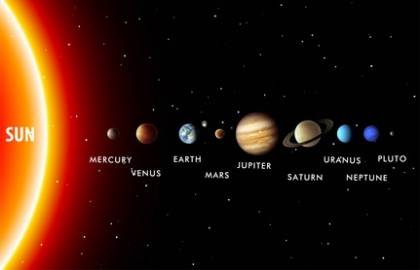 pictures of the solar system in order from the sun - photo #22